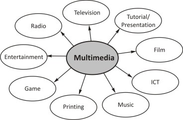 hub-multimedia-prod-multimeda-broadcast